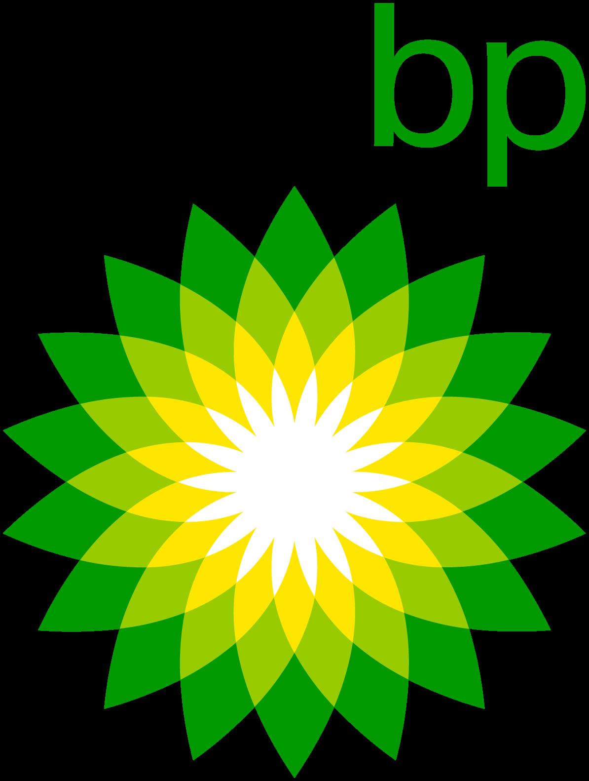 BP Europa SE – BP Nederland